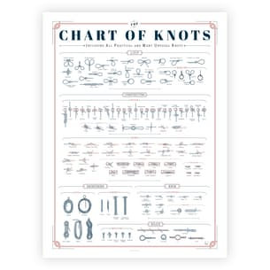 The Chart of Knots