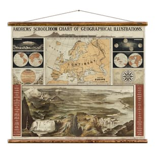 Geography Schoolroom Chart