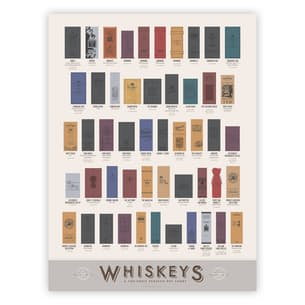 Whiskey Scratch Off Chart