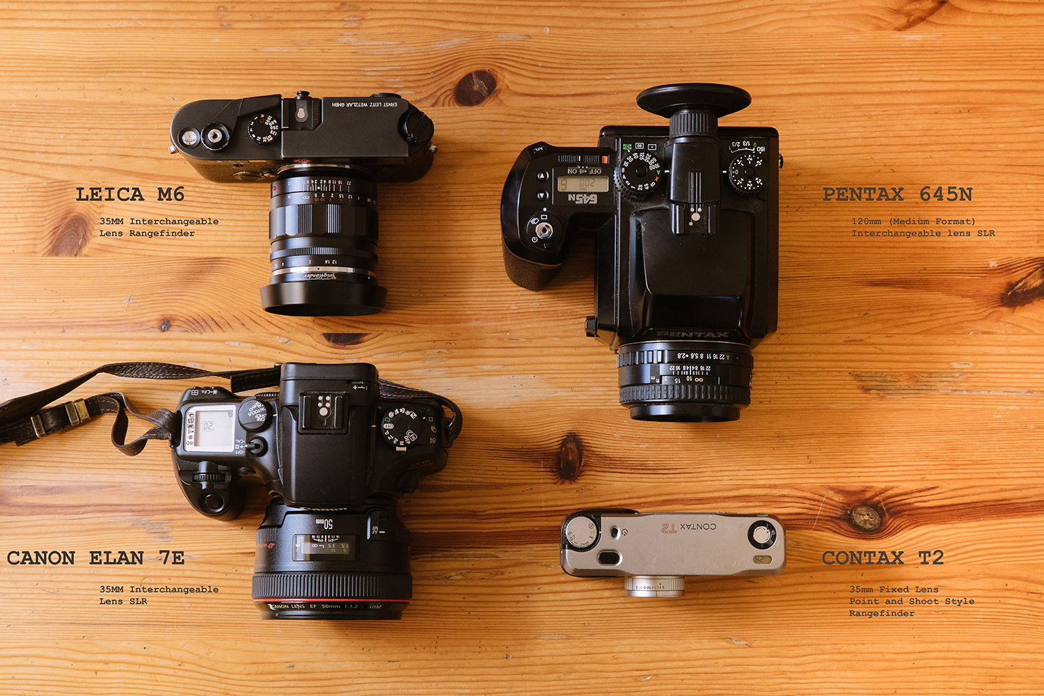 Different types of film cameras